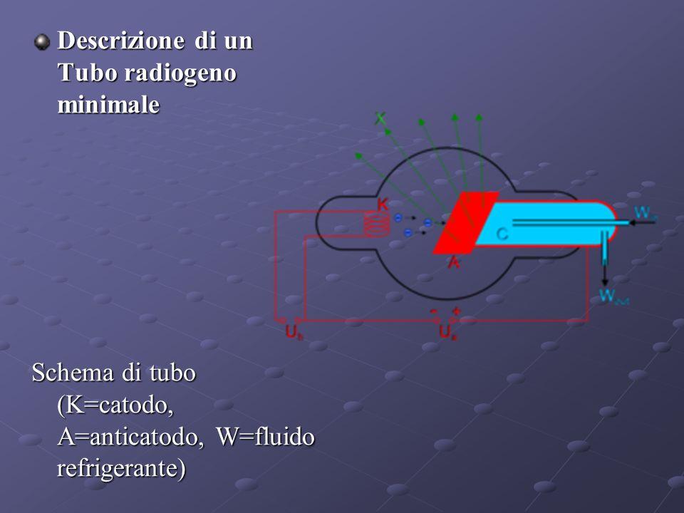 Descrizione di un Tubo radiogeno minimale Schema di tubo (K=catodo, A=anticatodo, W=fluido refrigerante)