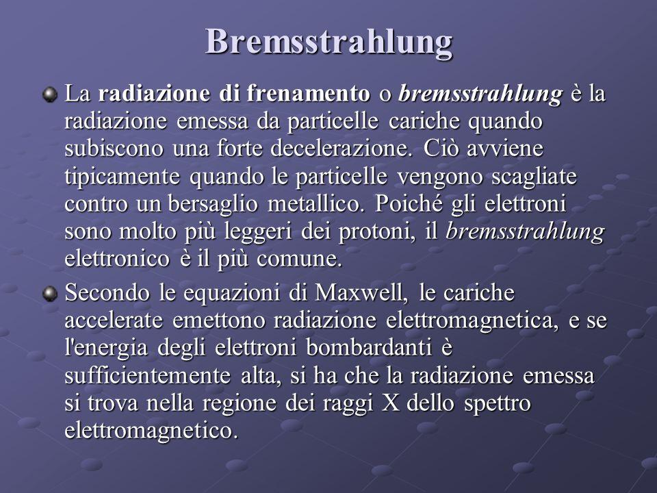 Bremsstrahlung La radiazione di frenamento o bremsstrahlung è la radiazione emessa da particelle cariche quando subiscono una forte decelerazione.