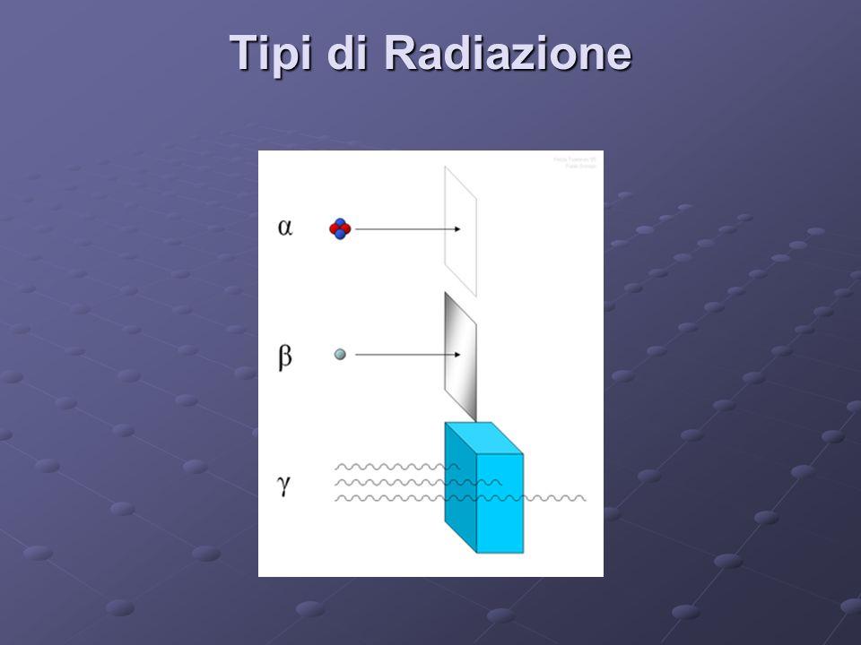 Tipi di Radiazione