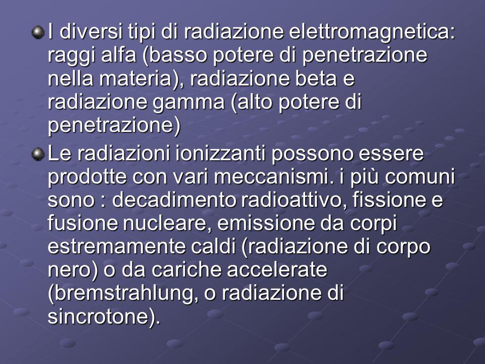 I diversi tipi di radiazione elettromagnetica: raggi alfa (basso potere di penetrazione nella materia), radiazione beta e radiazione gamma (alto potere di penetrazione) Le radiazioni ionizzanti possono essere prodotte con vari meccanismi.