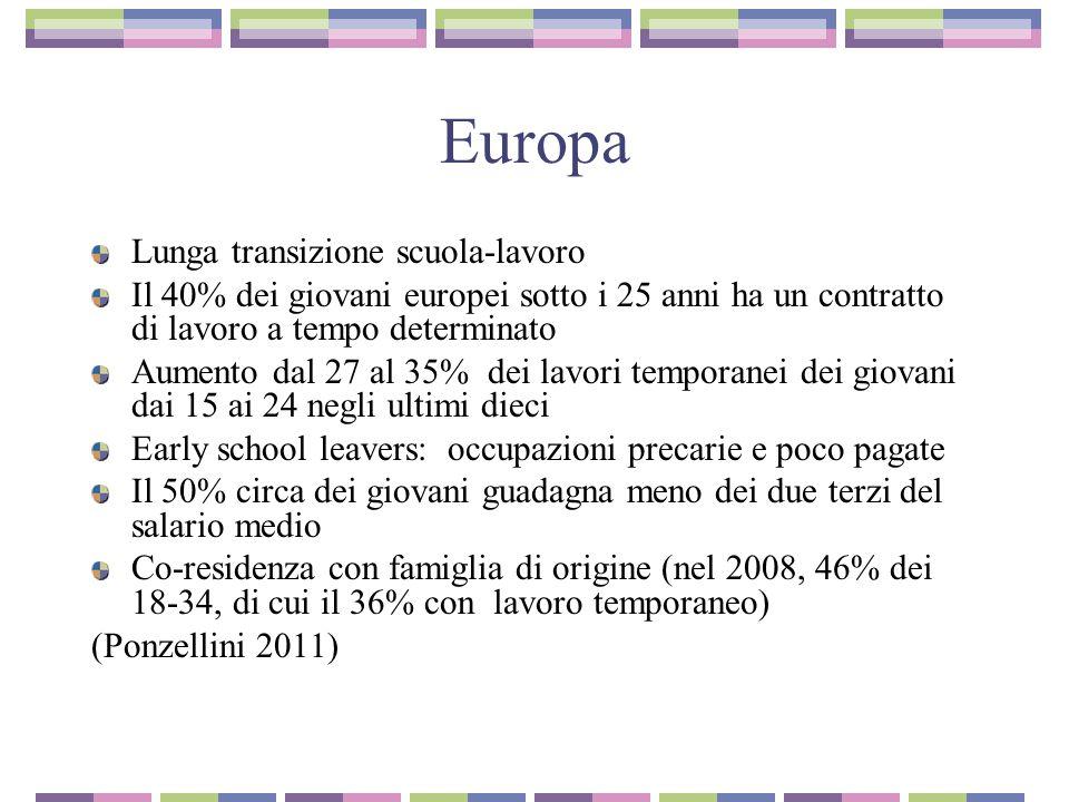 Italia I tassi di disoccupazione giovanile nel 2011 toccano il 29,3% I NEET nel 2010 circa 2 milioni (22,1% tra i 15 e i 25 anni) La metà resta tale per almeno due anni Gli early school leavers sono il 21, 9% (circa 900.000) media europea 14,9% Conferenza di Lisbona al di sotto del 10%
