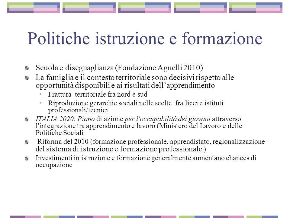 Politiche istruzione e formazione Scuola e diseguaglianza (Fondazione Agnelli 2010) La famiglia e il contesto territoriale sono decisivi rispetto alle opportunità disponibili e ai risultati dell'apprendimento Frattura territoriale fra nord e sud Riproduzione gerarchie sociali nelle scelte fra licei e istituti professionali/tecnici ITALIA 2020.