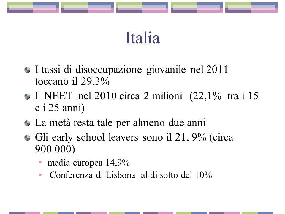 Problemi/criteri Integrazione fra politiche Inclusione sociale/inclusione nelle scelte, partecipazione alla vita sociale e democrazia Locale