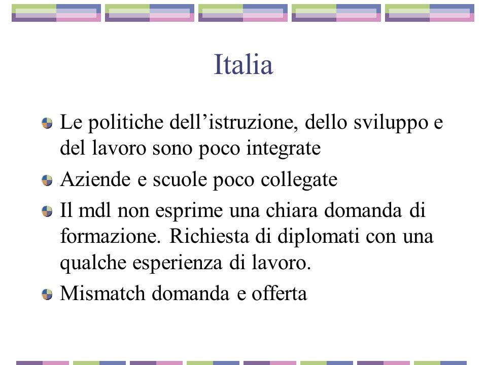 Casi http://bollentispiriti.regione.puglia.it/ Bollenti Spiriti è il programma della Regione Puglia per le Politiche Giovanili, cioè un insieme di interventi e di azioni dedicate ai giovani pugliesi e a chi lavora con e per loro.