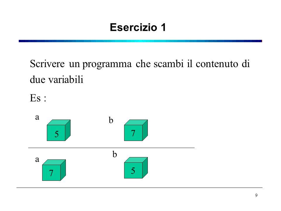 Esercizio 1 Scrivere un programma che scambi il contenuto di due variabili Es : 9 5 7 7 5 a b a b