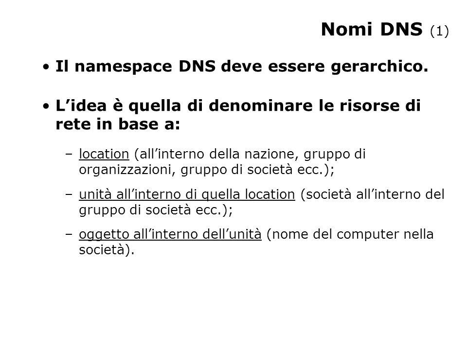 Nomi DNS (1) Il namespace DNS deve essere gerarchico.