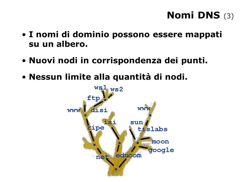 Nomi DNS (3) I nomi di dominio possono essere mappati su un albero.