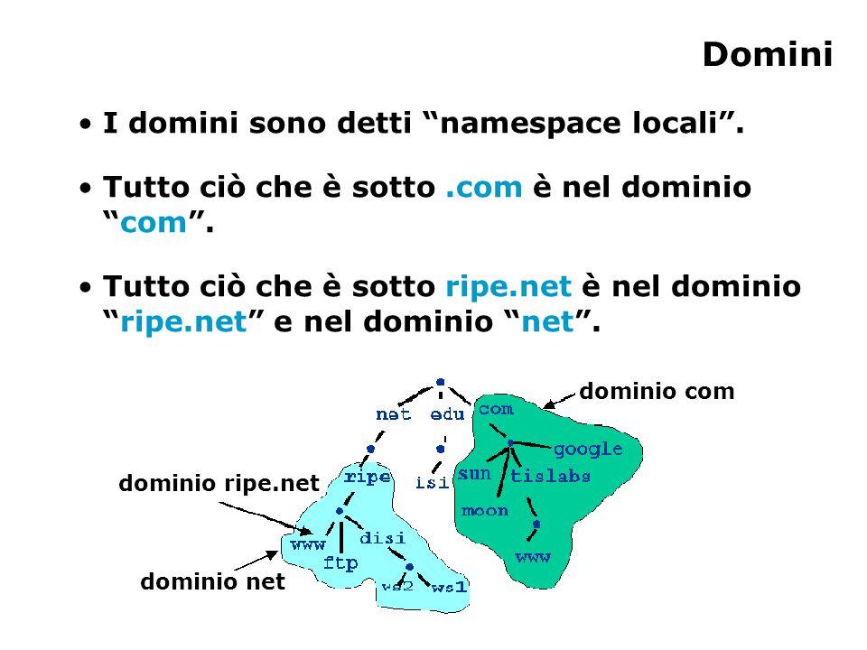 I domini sono detti namespace locali . Tutto ciò che è sotto.com è nel dominio com .
