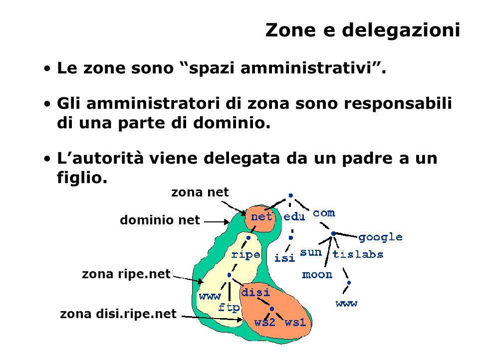 Zone e delegazioni Le zone sono spazi amministrativi .