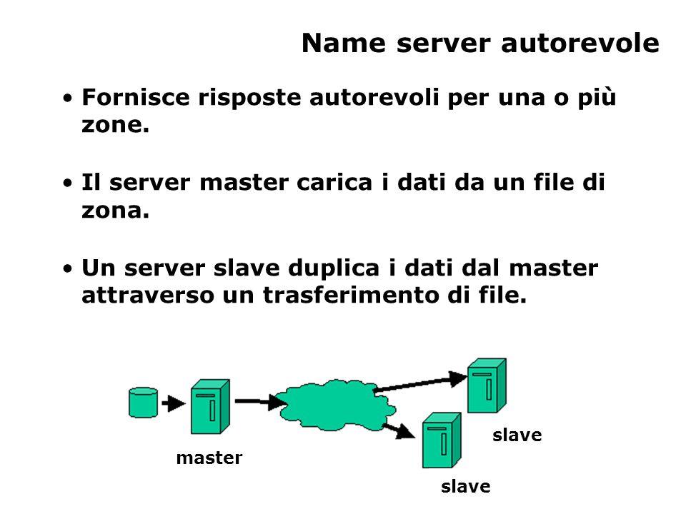 Name server autorevole Fornisce risposte autorevoli per una o più zone.