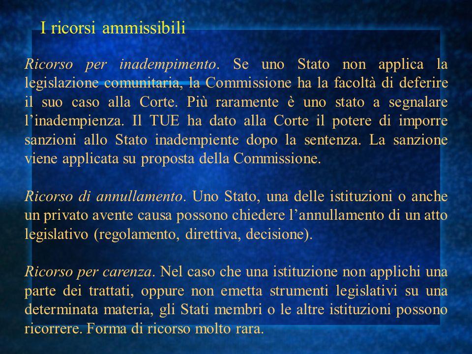 I ricorsi ammissibili Ricorso per inadempimento. Se uno Stato non applica la legislazione comunitaria, la Commissione ha la facoltà di deferire il suo
