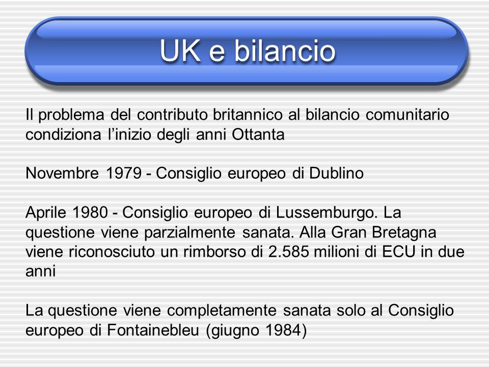 UK e bilancio Il problema del contributo britannico al bilancio comunitario condiziona l'inizio degli anni Ottanta Novembre 1979 - Consiglio europeo d