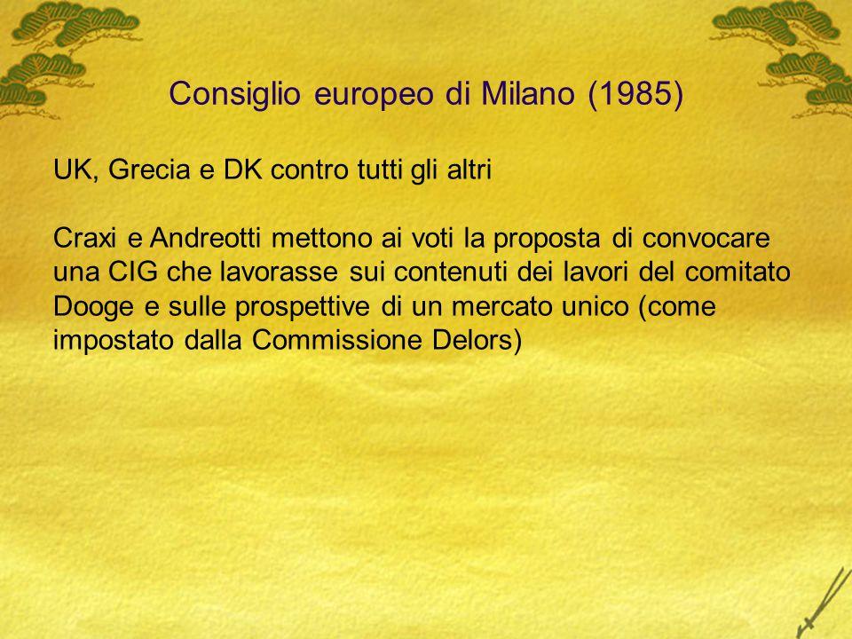 Consiglio europeo di Milano (1985) UK, Grecia e DK contro tutti gli altri Craxi e Andreotti mettono ai voti la proposta di convocare una CIG che lavor