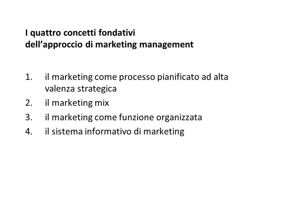 Il marketing come processo pianificato ad alta valenza strategica 1.Individuazione del mercato o dei mercati in cui operare 2.Analisi dei bisogni e dei comportamenti dei consumatori nei mercati di riferimento 3.Identificazione dei segmenti omogenei in cui è possibile suddividere un determinato mercato-obiettivo 4.Scelta del livello di copertura del mercato, ossia del numero di segmenti in cui operare 5.Posizionamento in ciascun segmento attraverso la definizione di un appropriato programma di marketing, articolato in obiettivi e azioni 6.Organizzazione e attuazione delle azioni di marketing 7.Valutazione dei risultati e predisposizione di eventuali interventi correttivi