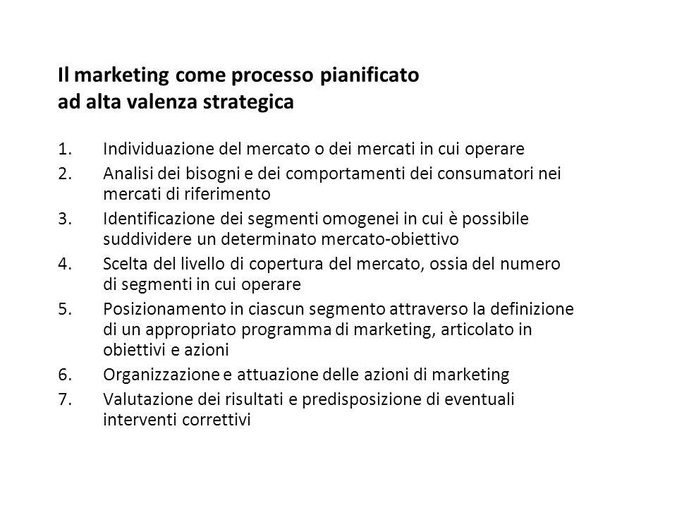 Il marketing mix (già le 4 P) 1.Prodotto (Product) 2.Prezzo (Price) 3.Comunicazione (ex Promotion) 4.Distribuzione (ex Place)