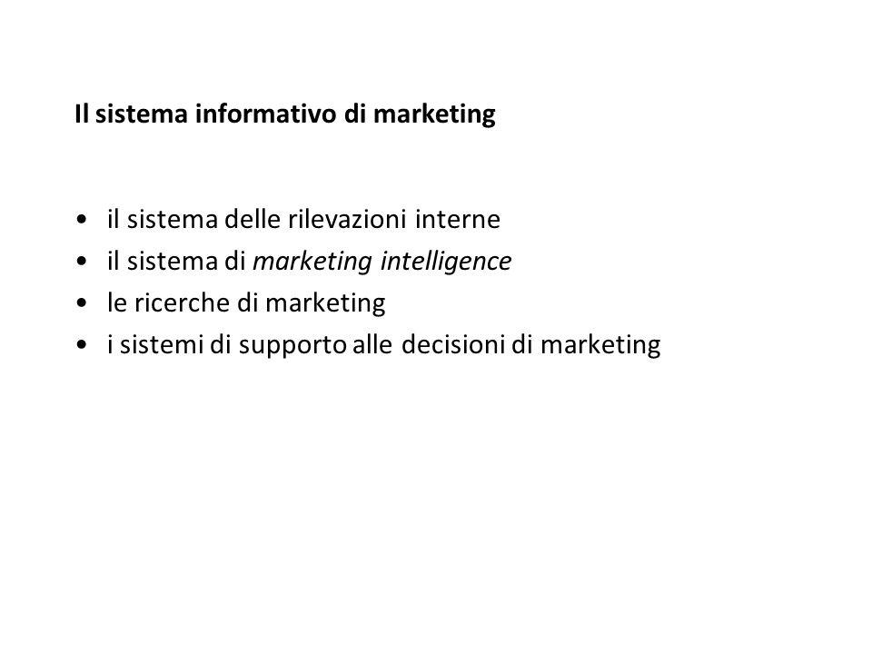 Marketing knowledge management