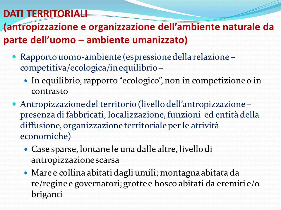 DATI TERRITORIALI (antropizzazione e organizzazione dell'ambiente naturale da parte dell'uomo – ambiente umanizzato) Rapporto uomo-ambiente (espressio