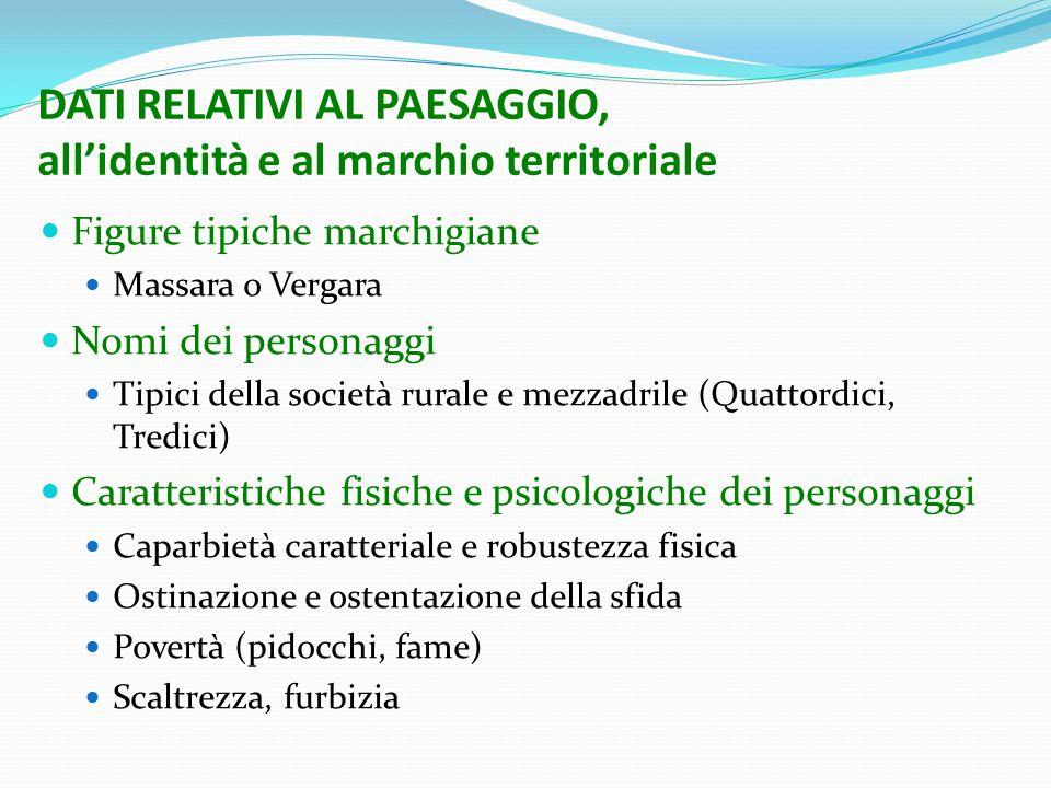 DATI RELATIVI AL PAESAGGIO, all'identità e al marchio territoriale Figure tipiche marchigiane Massara o Vergara Nomi dei personaggi Tipici della socie