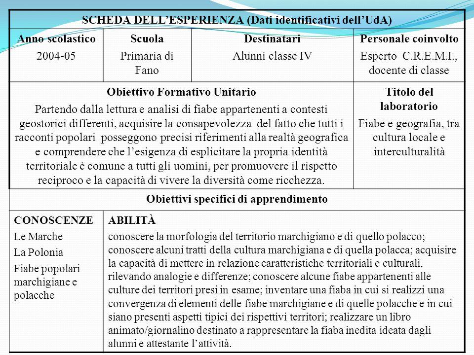 SCHEDA DELL'ESPERIENZA (Dati identificativi dell'UdA) Anno scolastico 2004-05 Scuola Primaria di Fano Destinatari Alunni classe IV Personale coinvolto