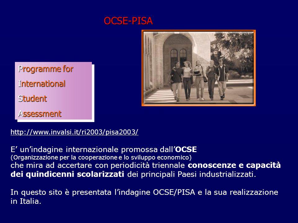 Programme for International Student Assessment Programme for International Student Assessment OCSE-PISA http://www.invalsi.it/ri2003/pisa2003/ E' un'i