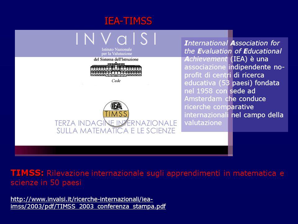 IEA-TIMSS TIMSS: TIMSS: Rilevazione internazionale sugli apprendimenti in matematica e scienze in 50 paesi http://www.invalsi.it/ricerche-internaziona