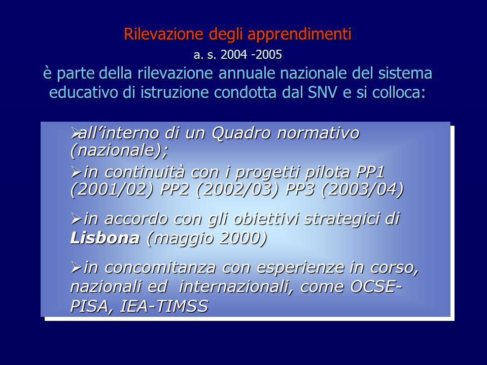  all'interno di un Quadro normativo (nazionale);  in continuità con i progetti pilota PP1 (2001/02) PP2 (2002/03) PP3 (2003/04)  in accordo con gli