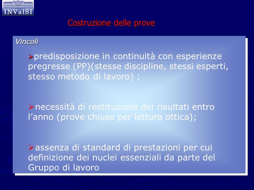 Vincoli   predisposizione in continuità con esperienze pregresse (PP)(stesse discipline, stessi esperti, stesso metodo di lavoro) ;  necessità di r