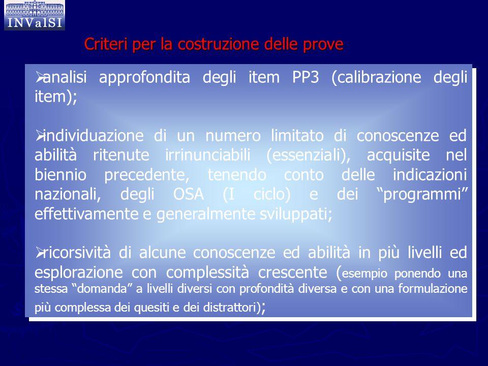  analisi approfondita degli item PP3 (calibrazione degli item);  individuazione di un numero limitato di conoscenze ed abilità ritenute irrinunciabi