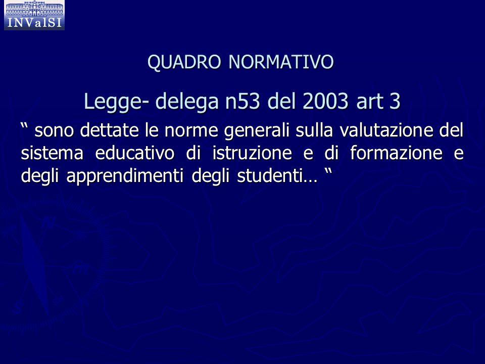 """QUADRO NORMATIVO Legge- delega n53 del 2003 art 3 """" sono dettate le norme generali sulla valutazione del sistema educativo di istruzione e di formazio"""