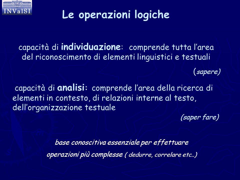 Le operazioni logiche capacità di individuazione : comprende tutta l'area del riconoscimento di elementi linguistici e testuali ( sapere) capacità di