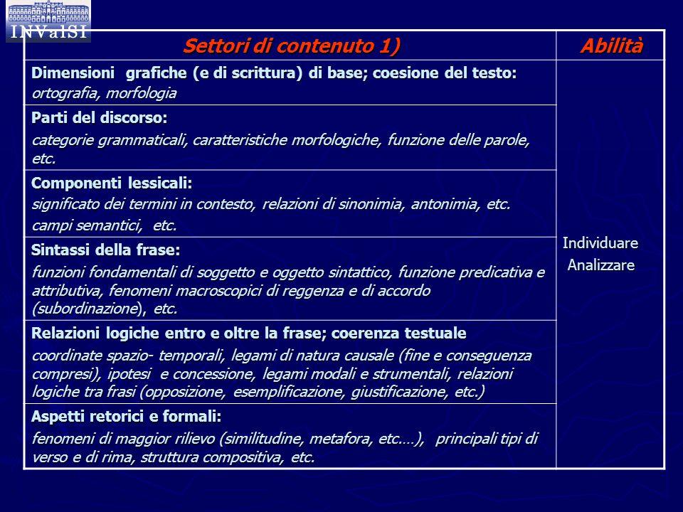 Settori di contenuto 1) Abilità Dimensioni grafiche (e di scrittura) di base; coesione del testo: ortografia, morfologia Individuare Analizzare Analiz