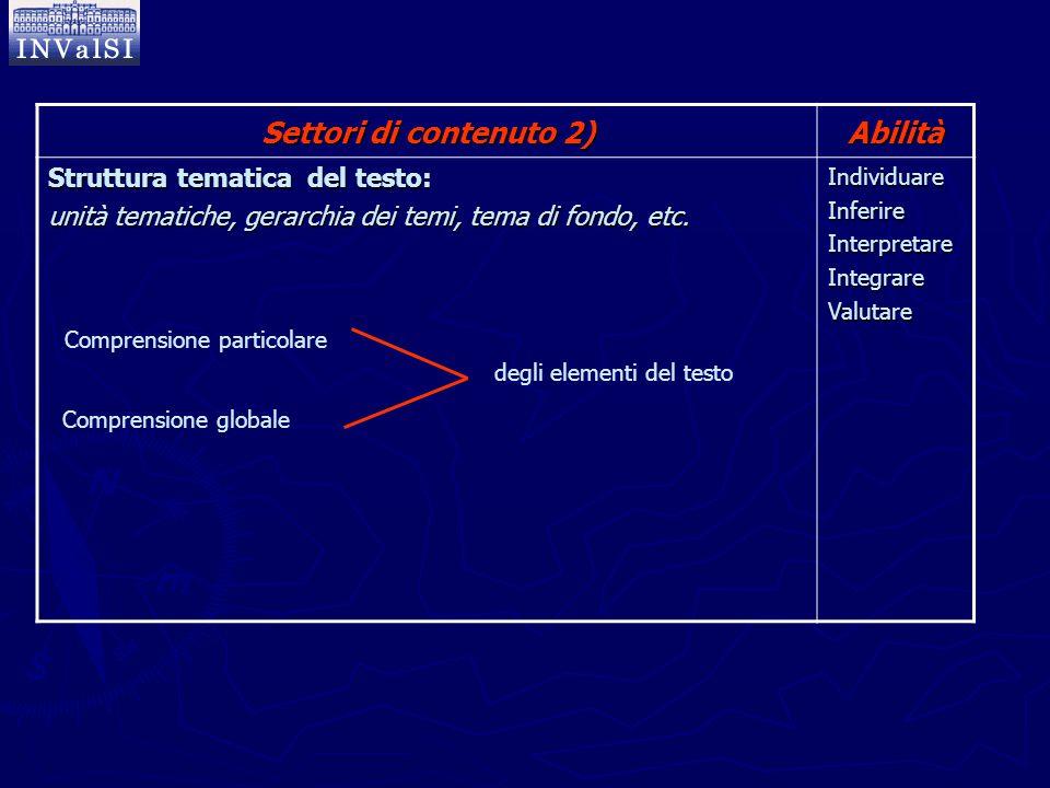 Settori di contenuto 2) Abilità Struttura tematica del testo: unità tematiche, gerarchia dei temi, tema di fondo, etc. IndividuareInferireInterpretare
