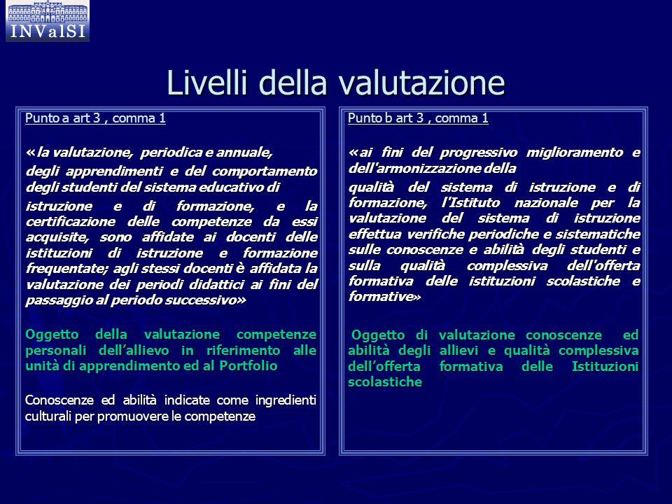 Livelli della valutazione Punto a art 3, comma 1 « la valutazione, periodica e annuale, degli apprendimenti e del comportamento degli studenti del sis