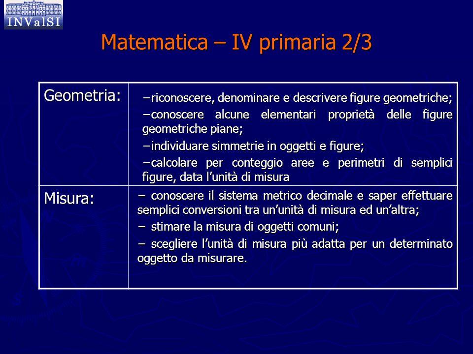 Matematica – IV primaria 2/3 Geometria: −riconoscere, denominare e descrivere figure geometriche; −conoscere alcune elementari proprietà delle figure