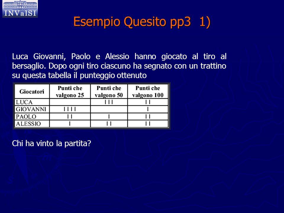 Esempio Quesito pp3 1) Luca Giovanni, Paolo e Alessio hanno giocato al tiro al bersaglio. Dopo ogni tiro ciascuno ha segnato con un trattino su questa