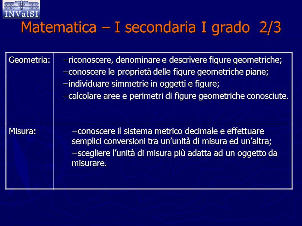 Matematica – I secondaria I grado 2/3 Geometria: −riconoscere, denominare e descrivere figure geometriche; −conoscere le proprietà delle figure geomet