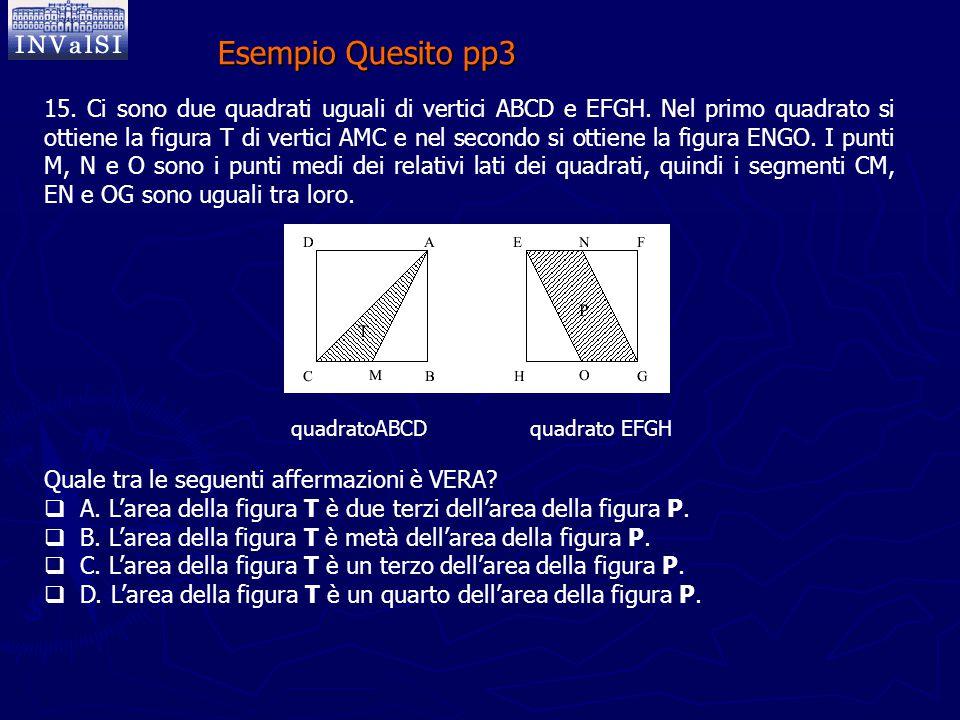 15. Ci sono due quadrati uguali di vertici ABCD e EFGH. Nel primo quadrato si ottiene la figura T di vertici AMC e nel secondo si ottiene la figura EN