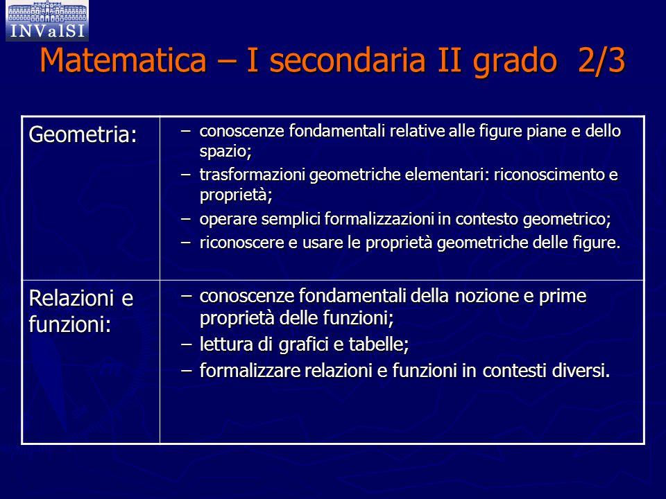 Matematica – I secondaria II grado 2/3 Geometria: −conoscenze fondamentali relative alle figure piane e dello spazio; −trasformazioni geometriche elem