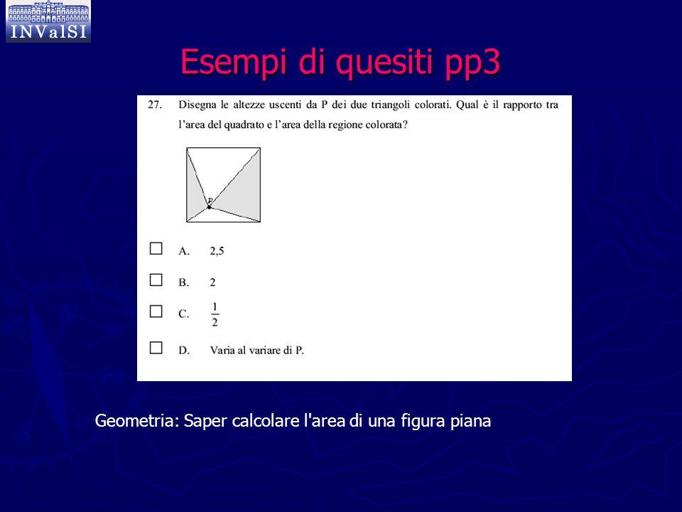 Esempi di quesiti pp3 Geometria: Saper calcolare l'area di una figura piana