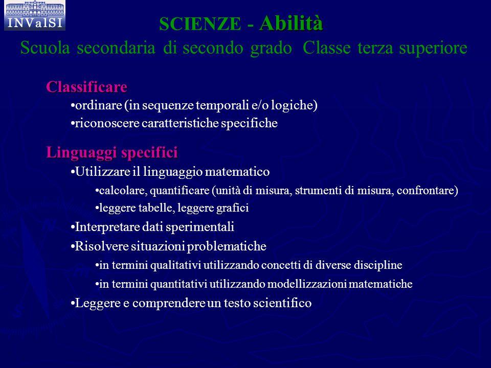 Classificare ordinare (in sequenze temporali e/o logiche) riconoscere caratteristiche specifiche Linguaggi specifici Utilizzare il linguaggio matemati