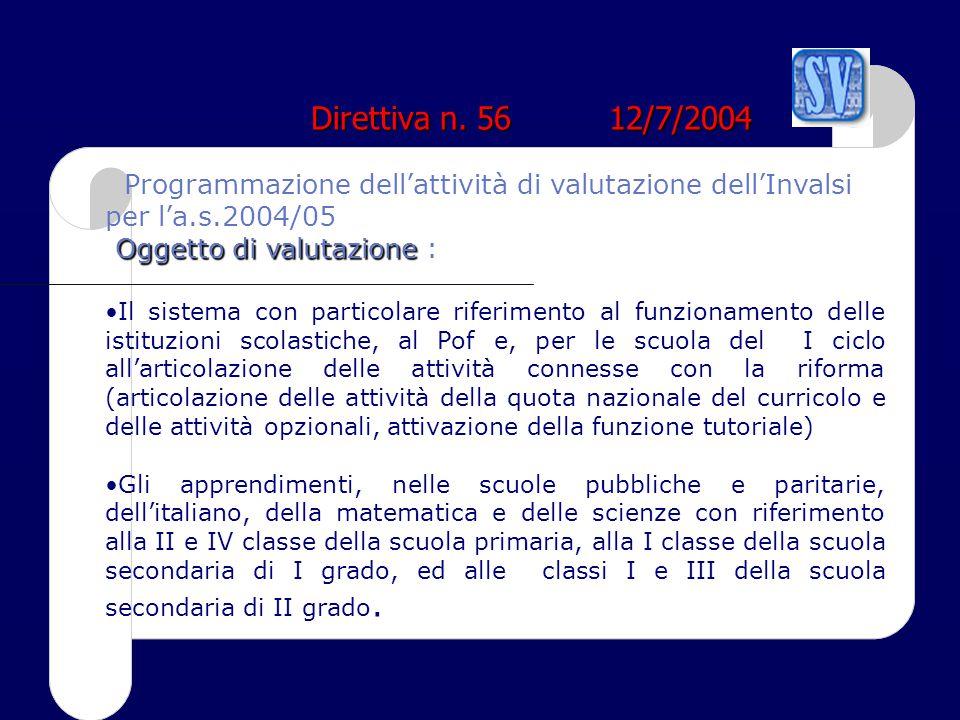 Direttiva n. 56 12/7/2004 Programmazione dell'attività di valutazione dell'Invalsi per l'a.s.2004/05 Oggetto di valutazione Oggetto di valutazione : I