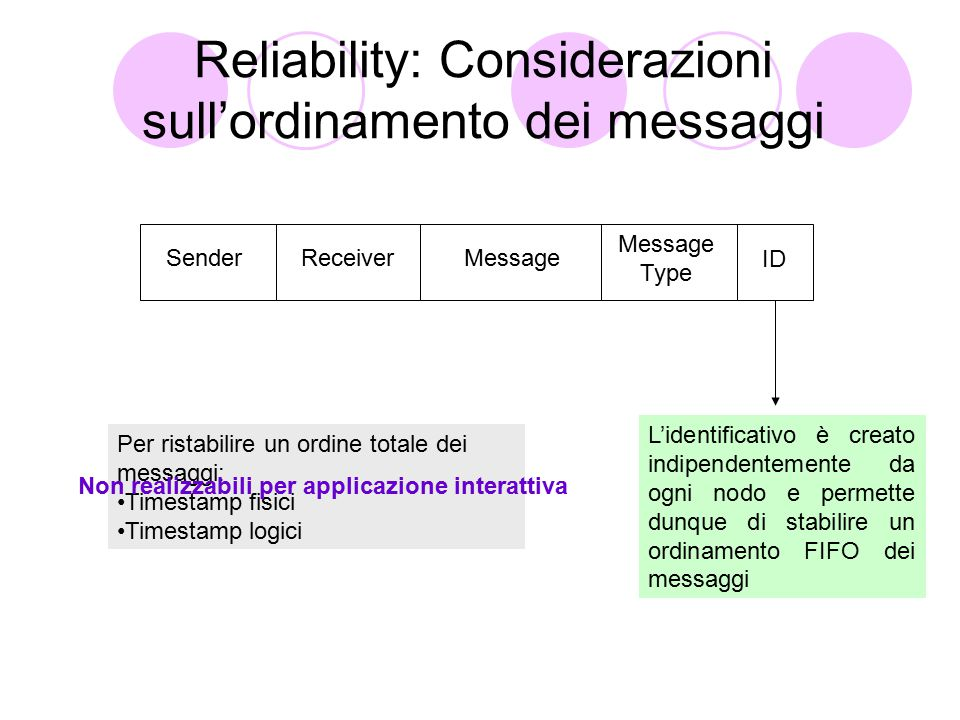 Reliability: Considerazioni sull'ordinamento dei messaggi SenderReceiverMessage Type ID L'identificativo è creato indipendentemente da ogni nodo e permette dunque di stabilire un ordinamento FIFO dei messaggi Per ristabilire un ordine totale dei messaggi: Timestamp fisici Timestamp logici Non realizzabili per applicazione interattiva