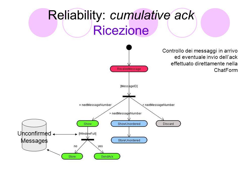 Reliability: cumulative ack Ricezione Unconfirmed Messages Controllo dei messaggi in arrivo ed eventuale invio dell'ack effettuato direttamente nella ChatForm