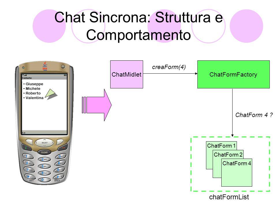 Chat Sincrona: Struttura e Comportamento Giuseppe Michele Roberto Valentina ChatMidletChatFormFactory creaForm(4) ChatForm 1 ChatForm 2 ChatForm 4 ChatForm 4 .