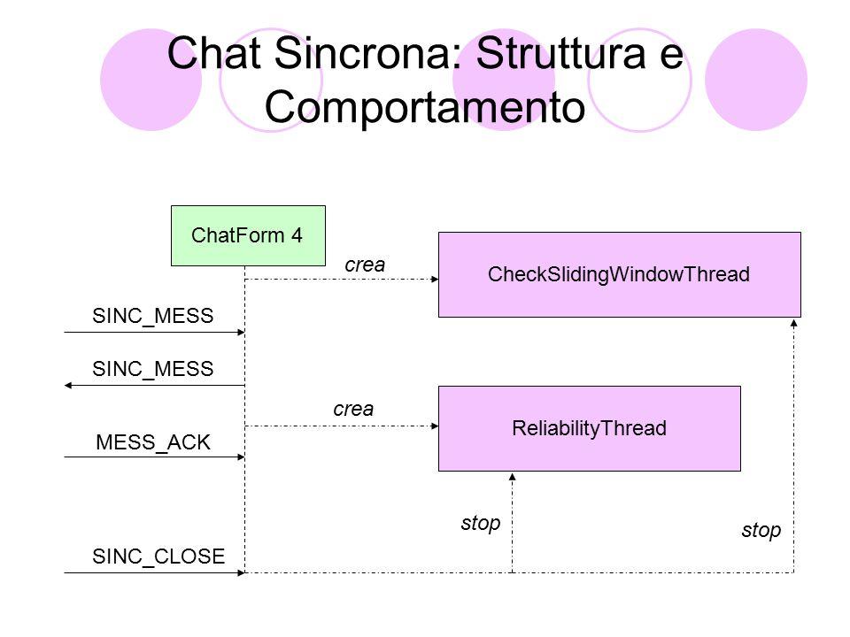 Chat Sincrona: Struttura e Comportamento ChatForm 4 CheckSlidingWindowThread ReliabilityThread crea SINC_MESS MESS_ACK crea SINC_CLOSE stop