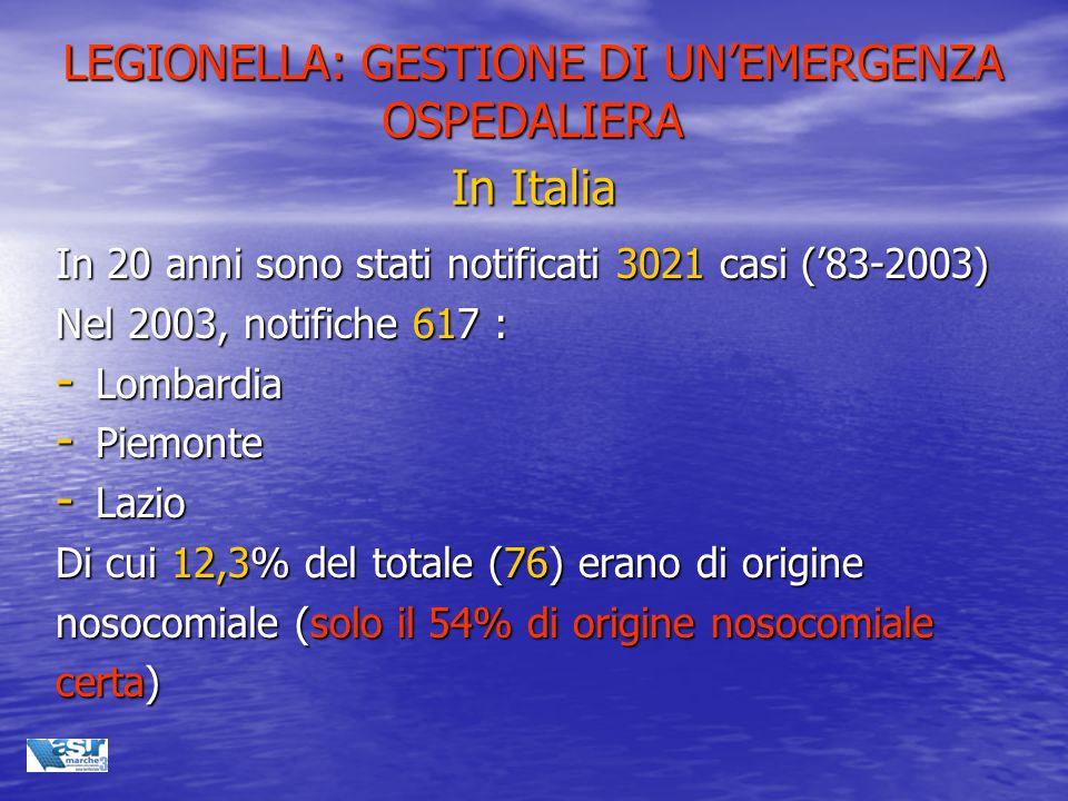 96 244 57 42 65 67 5 17 3 4 2 3 1 7 8 1 N. di casi notificati per regione nel 2002 Totale casi: 639