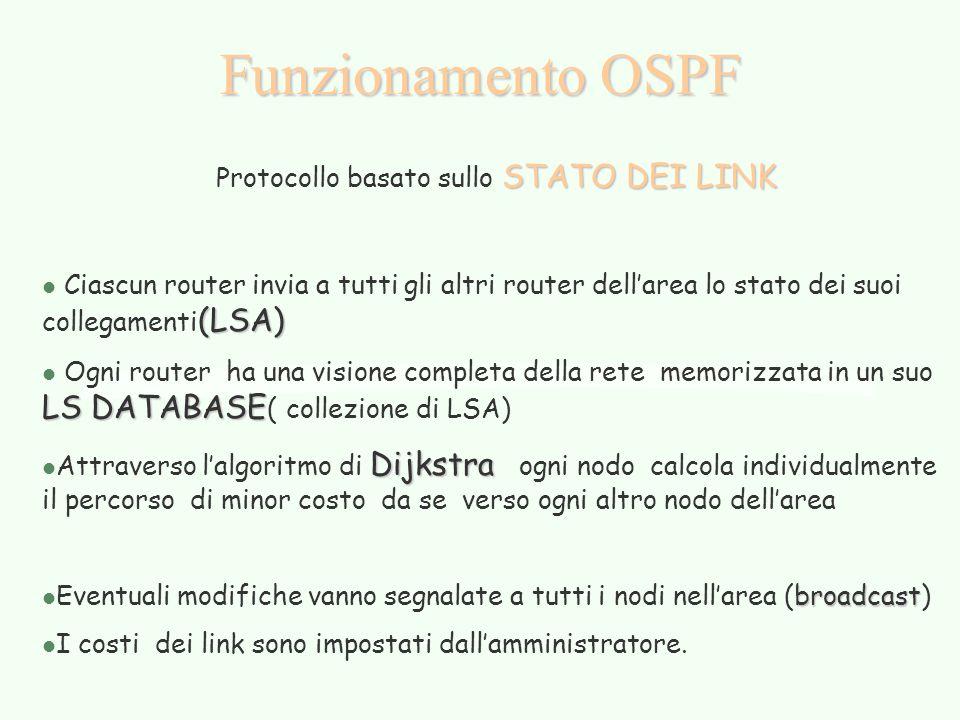 Funzionamento OSPF STATO DEI LINK Protocollo basato sullo STATO DEI LINK (LSA) l Ciascun router invia a tutti gli altri router dell'area lo stato dei