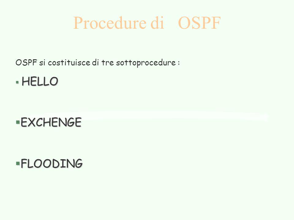 Procedure di OSPF OSPF si costituisce di tre sottoprocedure : § HELLO §EXCHENGE §FLOODING