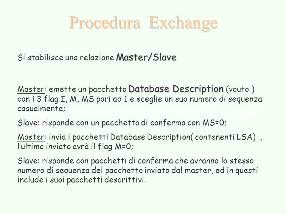 Procedura Exchange Master/Slave Si stabilisce una relazione Master/Slave Database Description Master: emette un pacchetto Database Description (vouto ) con i 3 flag I, M, MS pari ad 1 e sceglie un suo numero di sequenza casualmente; Slave: risponde con un pacchetto di conferma con MS=0; Master: invia i pacchetti Database Description( contenenti LSA), l'ultimo inviato avrà il flag M=0; Slave: risponde con pacchetti di conferma che avranno lo stesso numero di sequenza del pacchetto inviato dal master, ed in questi include i suoi pacchetti descrittivi.
