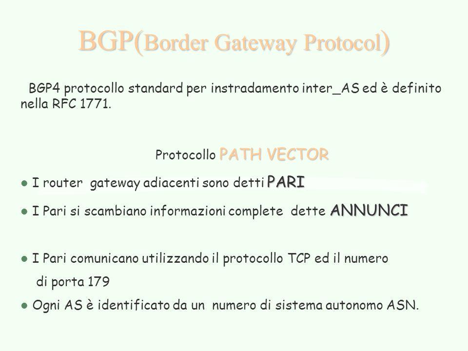 BGP( Border Gateway Protocol ) BGP4 protocollo standard per instradamento inter_AS ed è definito nella RFC 1771. PATH VECTOR Protocollo PATH VECTOR PA